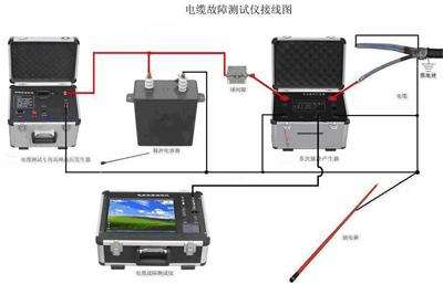 多次脉冲电缆故障测试仪接线图