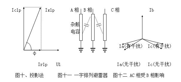 无线氧化锌避雷器测试仪工作原理