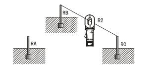钳形接地电阻测试仪三点法