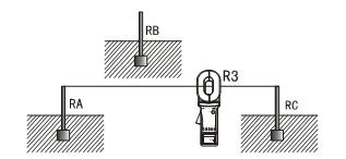 钳形接地电阻测试仪使用方法