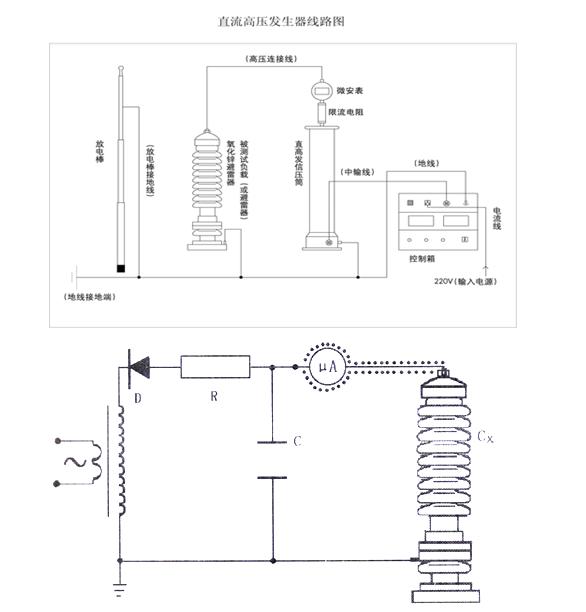直流高压发生器使用说明书