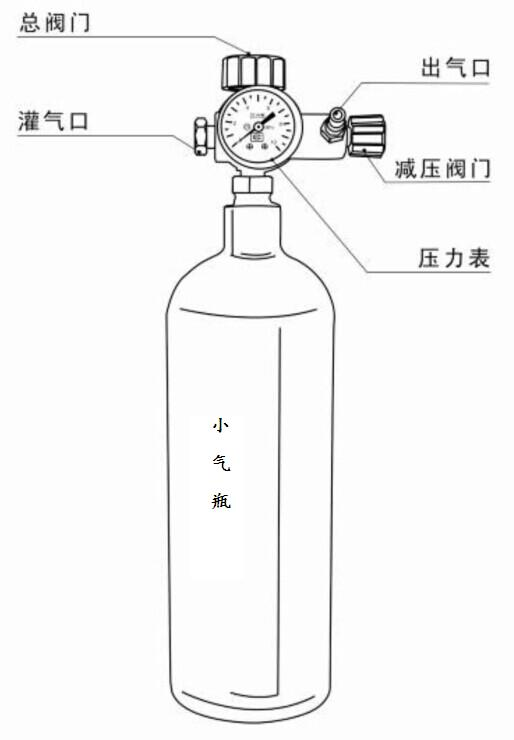 SF6密度继电器校验仪小气瓶充气方法