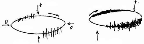 局部放电测试仪波形图